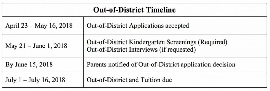 Out of district choice application hall county schools hall county schools a district of choice 2018 19 fandeluxe Image collections